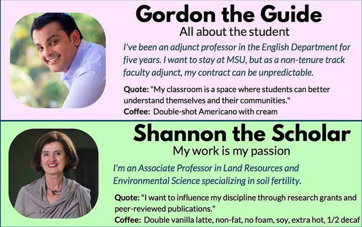 Faculty personas from Montana State University Libraries